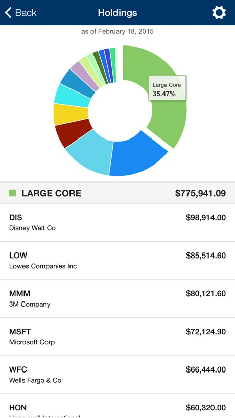 Oakmont Capital Mobile App